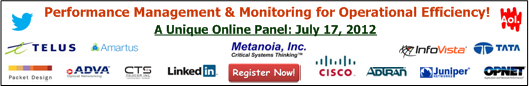 Smart Monitoring & Performance Management for Operational Efficiency and Reduced TCO